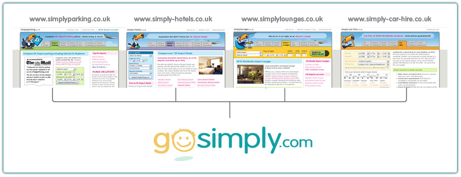 simply parking, simply hotels, simply lounges and simply car hire were rebranded to gosimply.com
